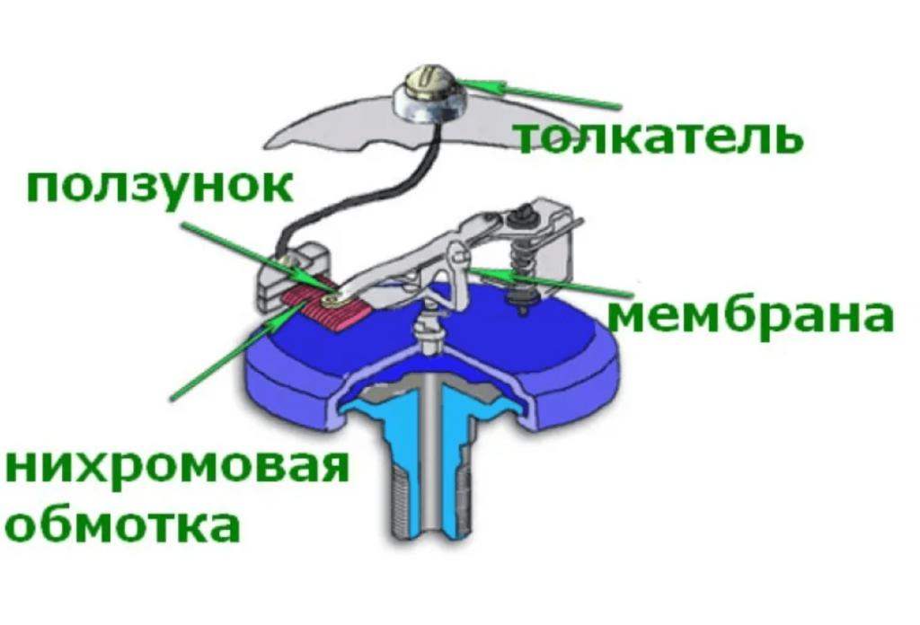 Утстройство датчика давления масла двигателя
